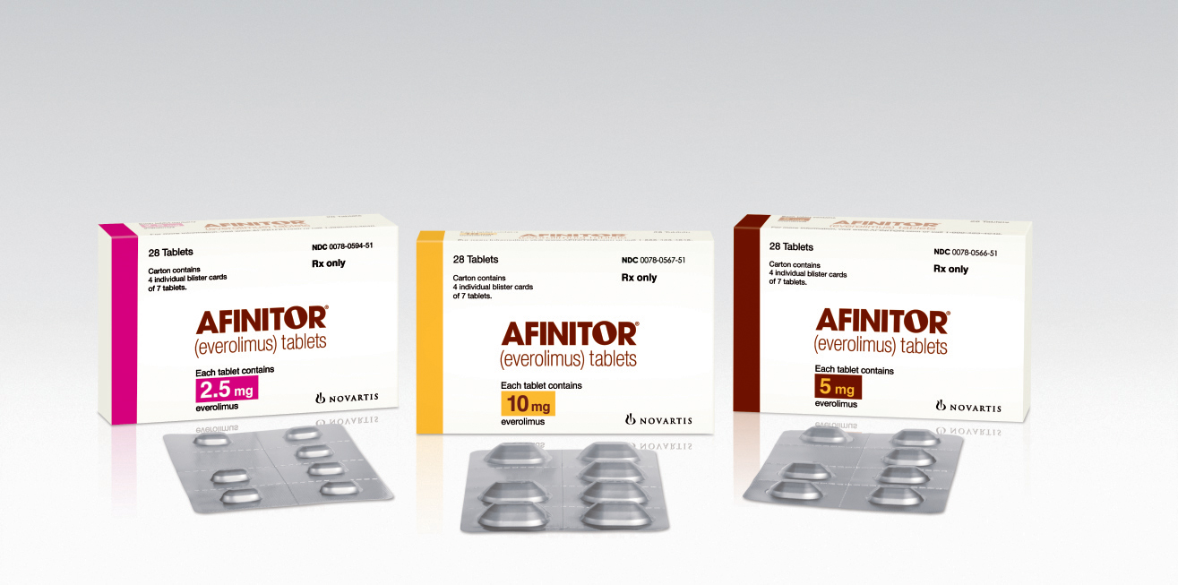 Aromasin and afinitor dosing of cipro